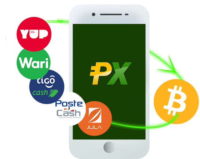 buy bitcoin Senegal, buy bitcoin in Senegal, sell bitcoin Senegal, sell bitcoin in Senegal, exchange bitcoin in Senegal, best bitcoin exchange Senegal